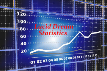 LUCID DREAM RESEARCH - This is a network for lucid dreamers and